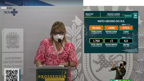Ao vivo: MS chega a quase 100 mil infectados e têm 1.769 mortes