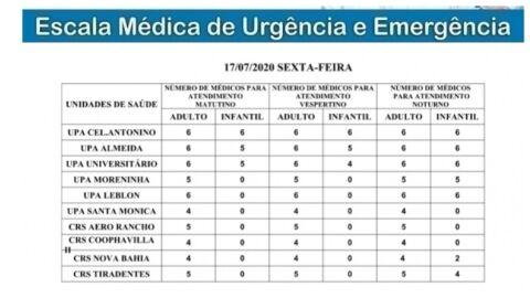 Confira a escala médica para está sexta em Campo Grande