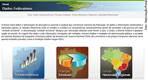 , que foi lançado hoje à tarde em Brasília, o Senado dará uma grande contribuição para a transparência desses dados. Construído de modo amigável e intuitivo, o sistema reúne, em um mesmo local, dados que hoje estão dispersos em várias bases, como a da Sec