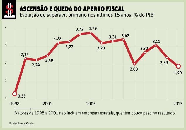 Foto: A Folha de S.Paulo