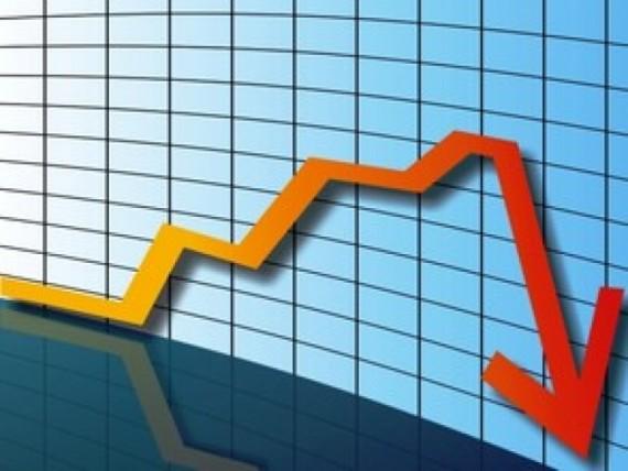 O saldo no vermelho no mês passado resultou de US$ 18 bilhões em importações contra vendas externas de US$ 15,9 bilhões. No ano, o saldo acumulado permanece negativo em US$ 6,1 bilhões, As infomações foram divulgadas hoje (6) pelo Ministério da Indústria,