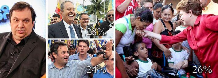 """O Instituto Datafolha divulga nesta segunda-feira uma pesquisa parcial que injetará ânimo na oposição – especialmente no candidato do PSB, Eduardo Campos. Trata-se de uma simulação sobre a sucessão presidencial levando em conta apenas o eleitor que """"c"""