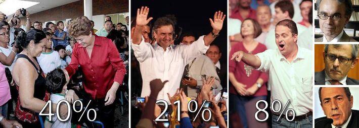 Presidente Dilma Rousseff (PT), presidenciáveis Aécio Neves (PSDB) e Eduardo Campos(PSB)