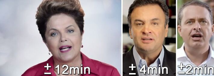 """</p> <p style=""""text-align: justify;"""">A principal busca em uma aliança política no período eleitoral – o tempo de TV – tem garantido à presidente Dilma Rousseff larga vantagem diante de seus principais adversários. Com as recentes adesões ao projeto do PT"""