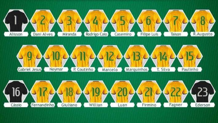 Esta é a numeração de cada jogador da seleção.