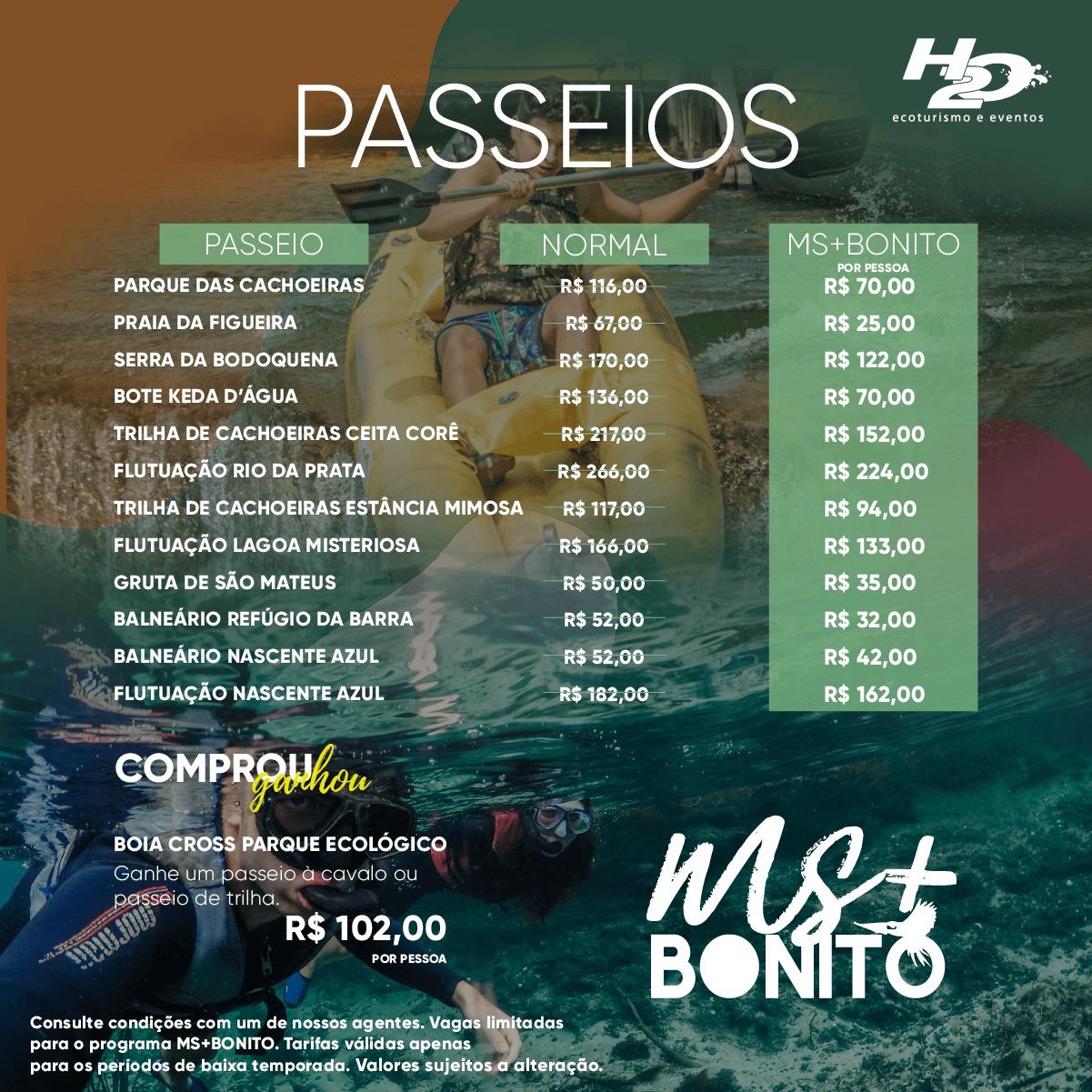 A tabela de valores à visitas turísticas em Bonito - MS | MS Notícias