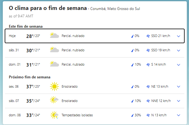 Clima em corumbá nesta 6ª-feira (30.out.2020)