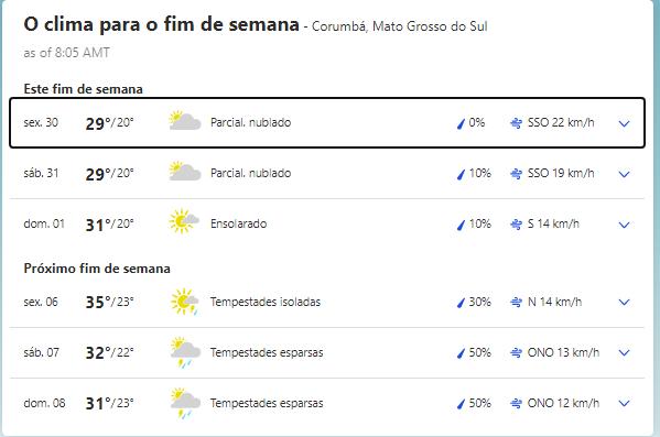 O clima em Corumbá