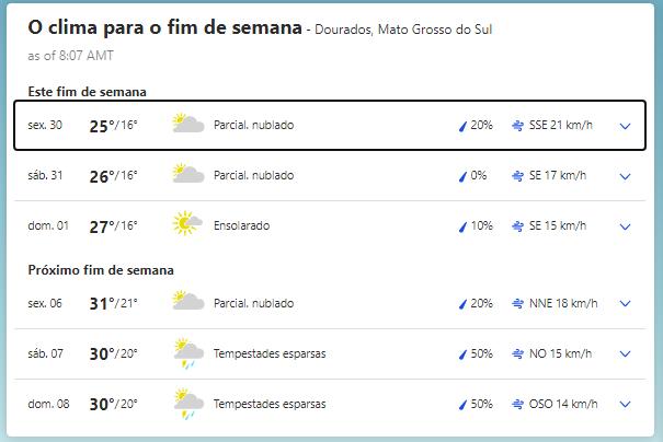 O clima em Dourados (MS)