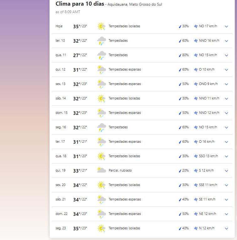 Clima em AQUIDAUANA