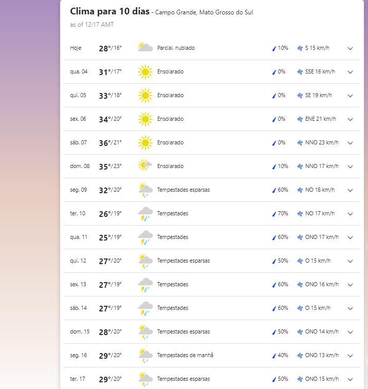 Previsão climática para esta semana e pra a próxima em Campo Grande (MS)