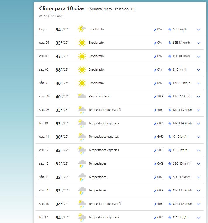 A previsão para esta semana e pra a próxima em Corumbá (MS)