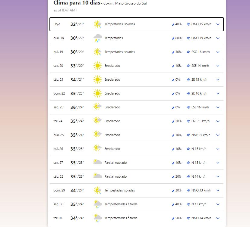 Previsão do tempo em Coxim (MS)