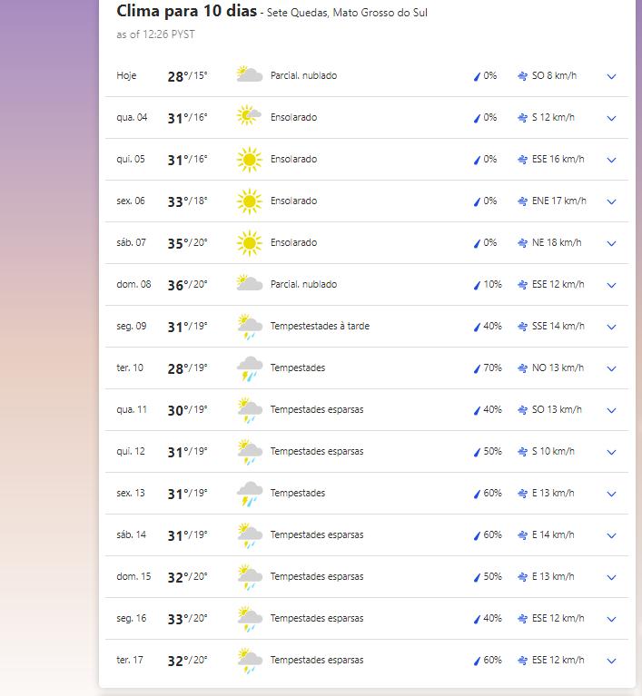 A previsão climática para esta semana e para a próxima em Sete Quedas (MS)