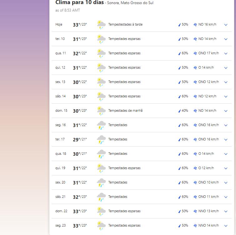 Clima em Sonora