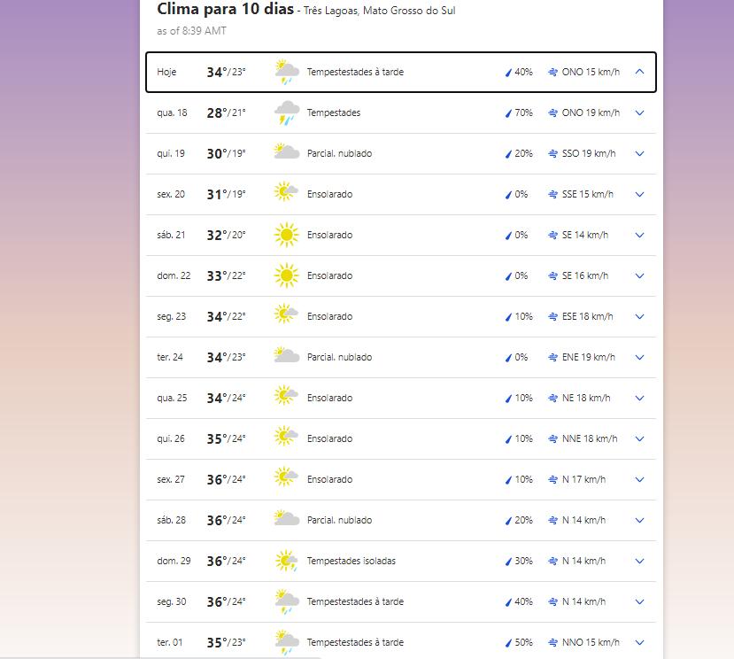 Previsão do Tempo em Três Lagoas (MS)
