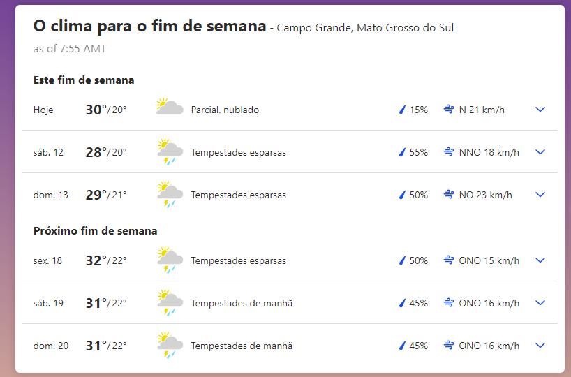 Clima em Mato Grosso do Sul nesta 2ª-feira (9.nov.2020)