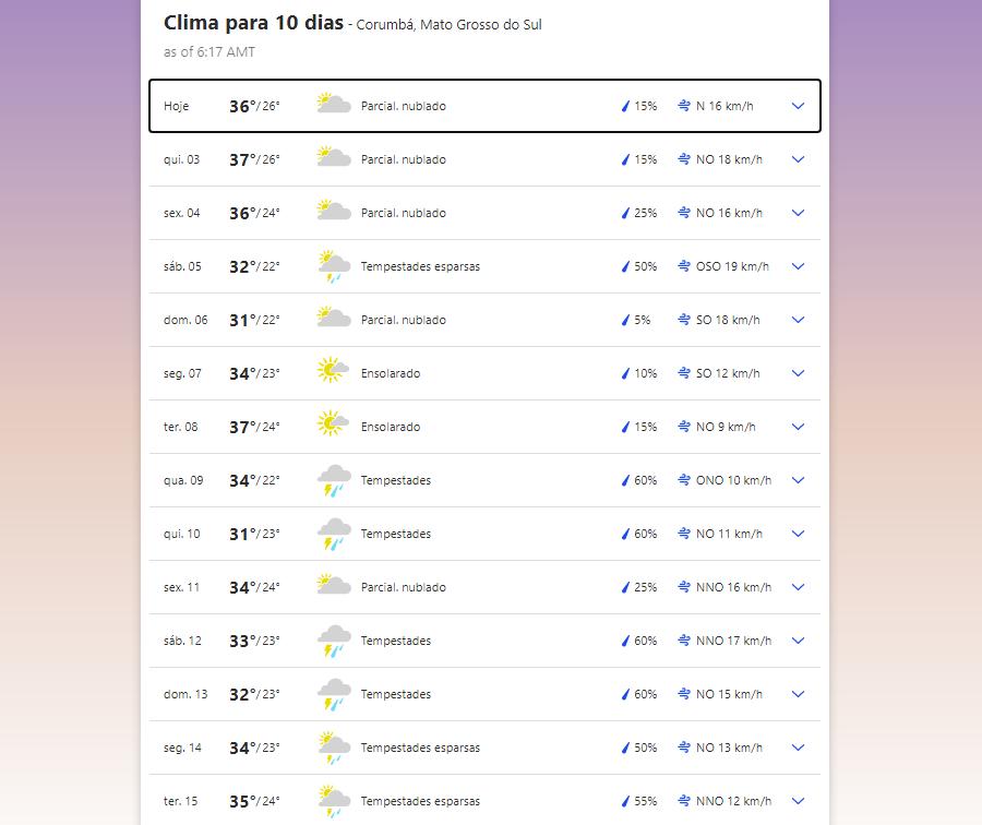 Previsão do tempo em Corumbá (MS)