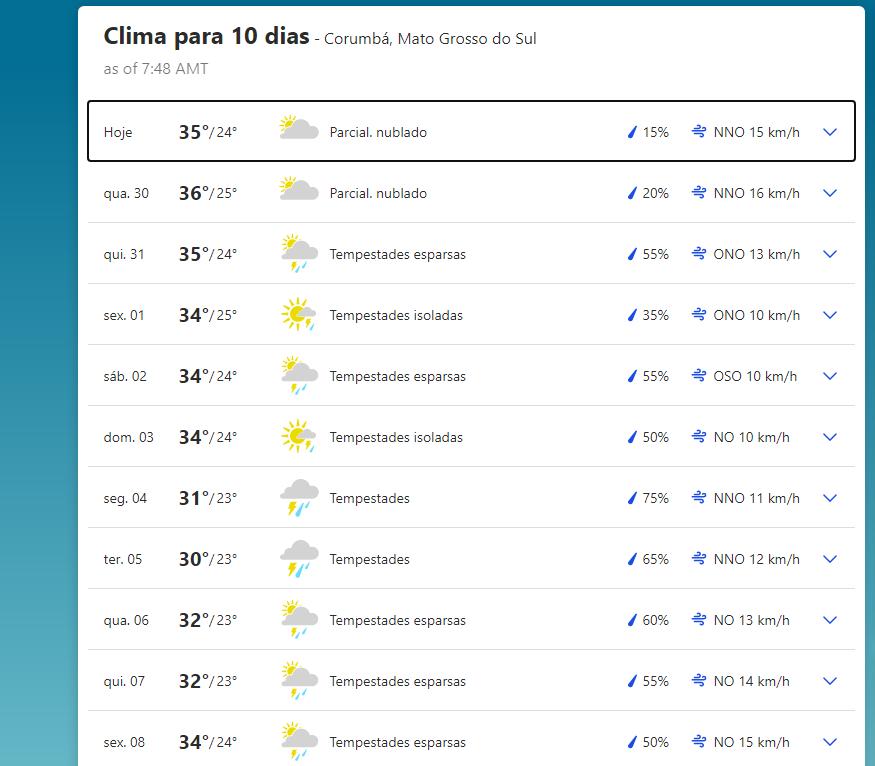 Clima em Corumbá (MS)