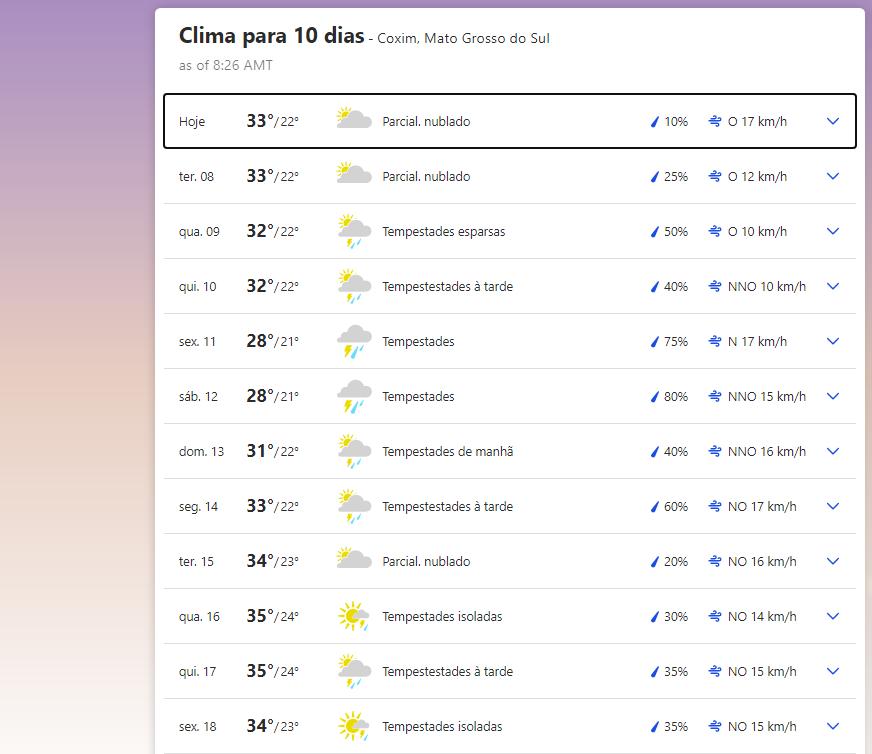 Previsão do tempo Coxim (MS)
