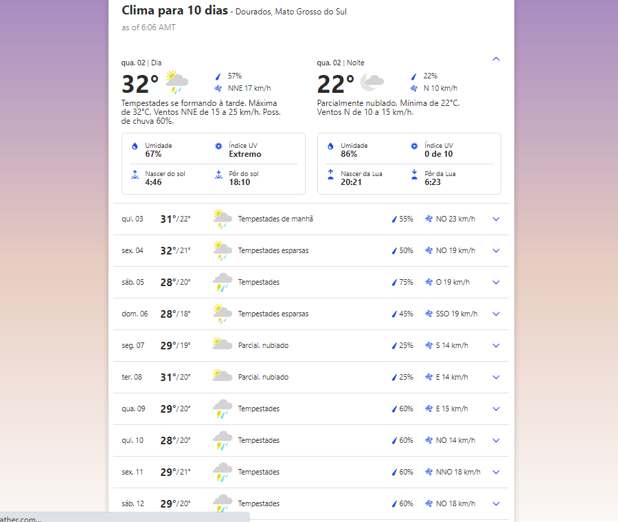 Previsão do tempo em Dourados (MS)