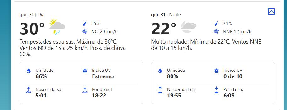 Clima na noite da Virada em Campo Grande