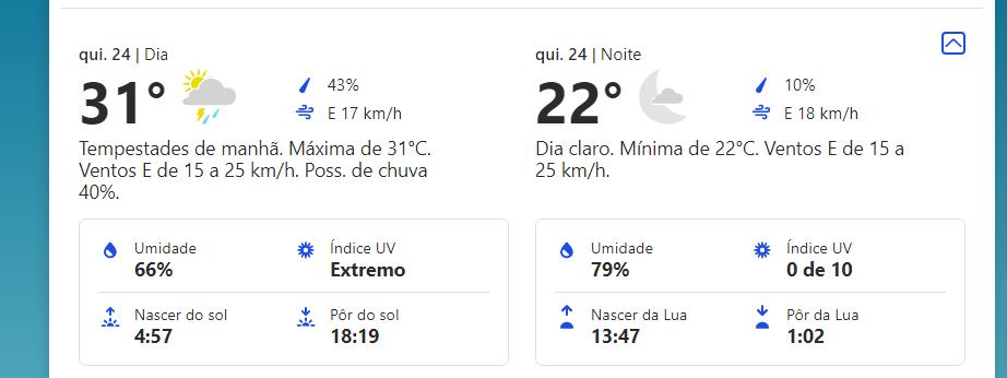 Clima em Campo Grande na véspera do Natal