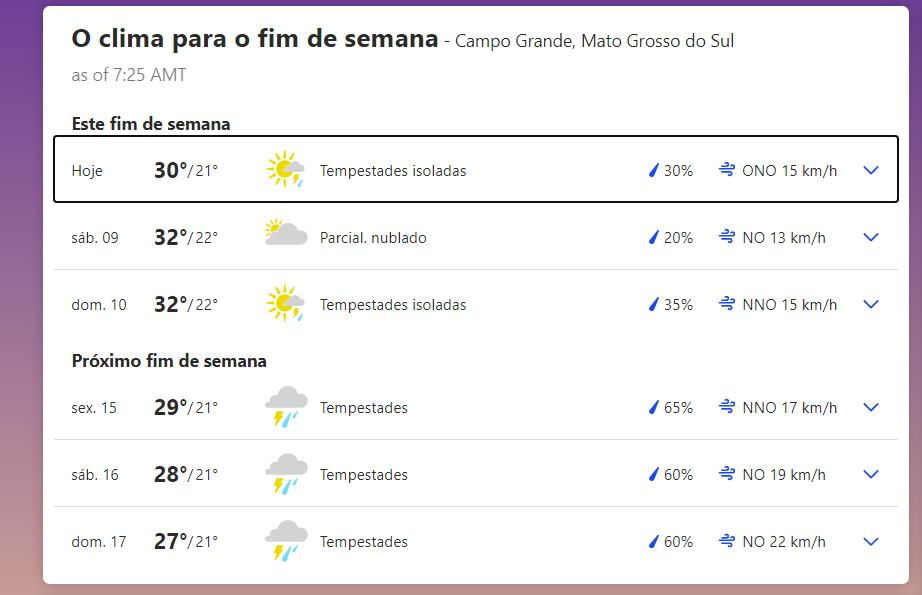 Previsão do tempo no final de semana em Campo Grande