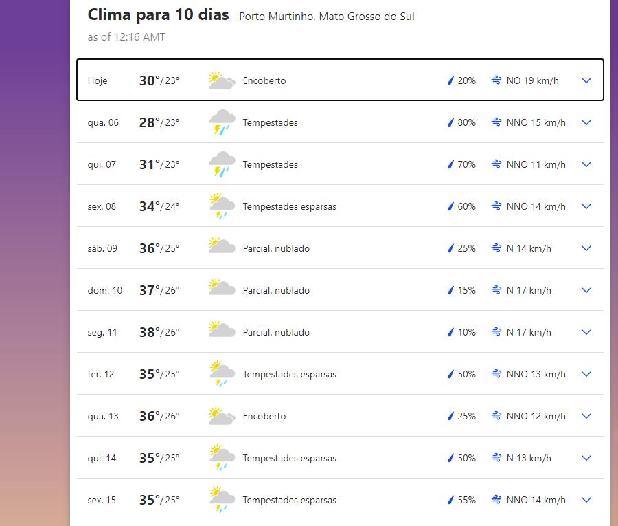 Clima para amanhã e próximos 10 dias em Porto Murtinho