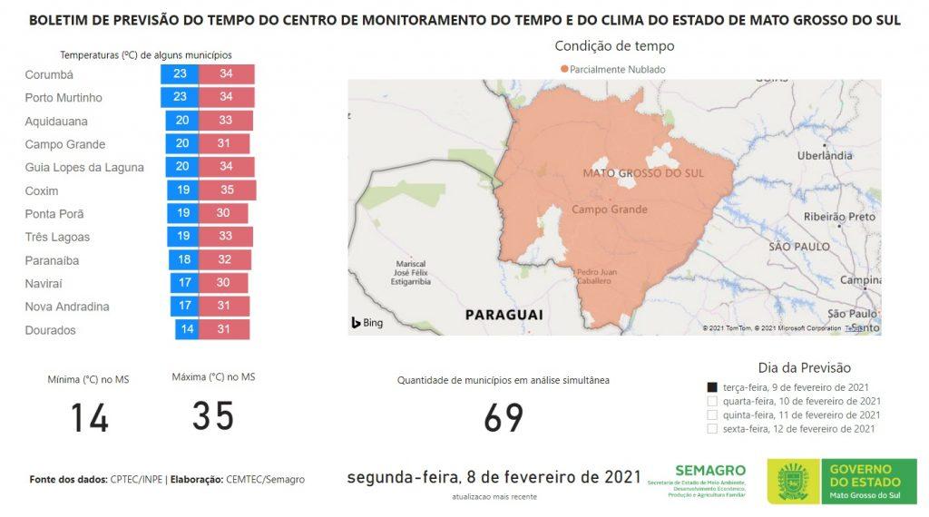 Clima para hoje em Mato Grosso do Sul