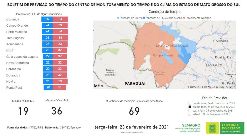 Clima em Mato Grosso do Sul nesta 5ª-feira (25.fev.2021)