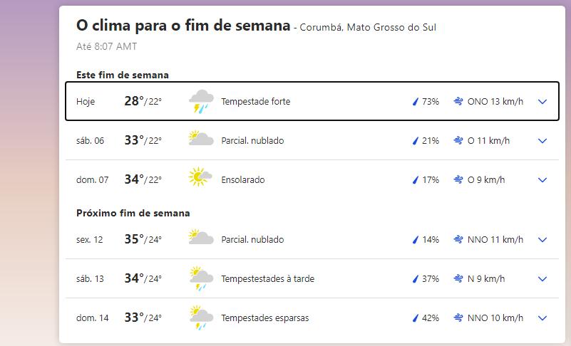 Clima em Corumbá neste final de semana