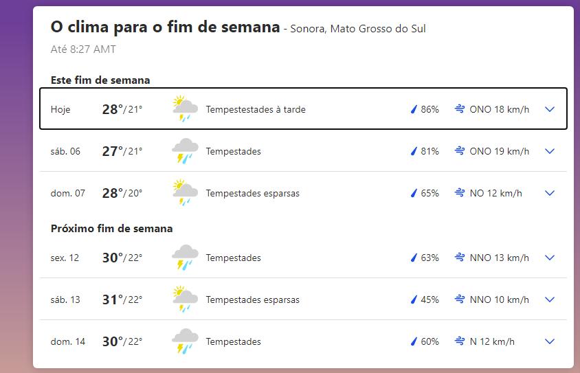 Clima neste sexta-feira, 5 de março em Sonora