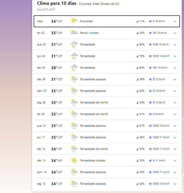 Clima em Corumbá nesta segunda-feira, 1 de março de 2021.