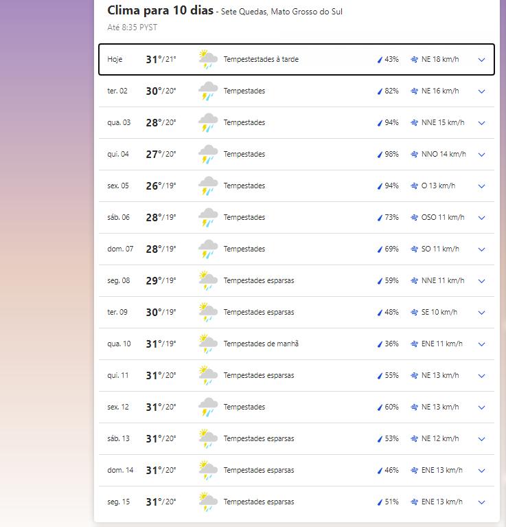 Clima em Sete Quedas nesta segunda-feira, 1º de março de 2021.