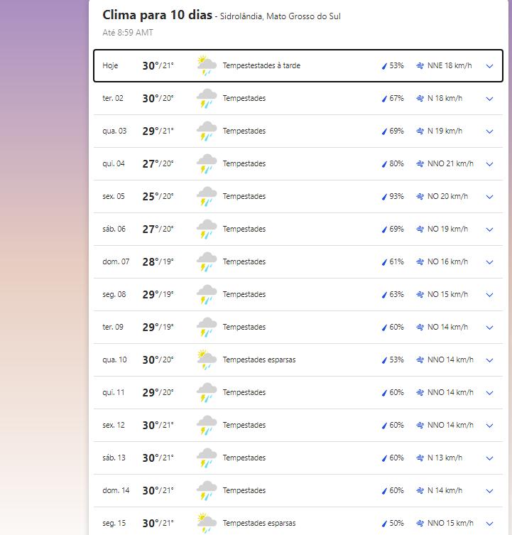 Clima em Sidrolâmdia nesta segunda-feira, 1 de março de 2021.