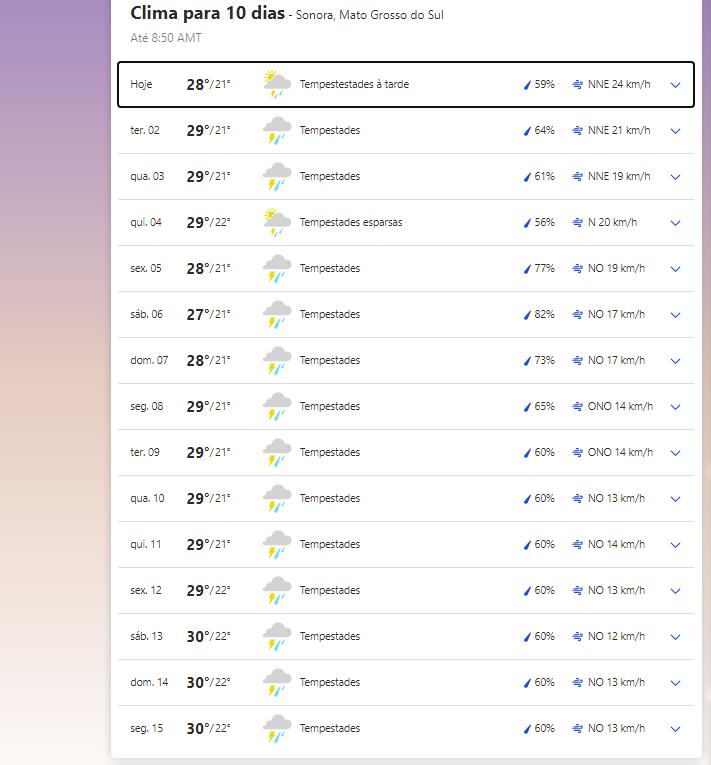 Clima em Sonora nesta segunda-feira, 1 de março de 2021.