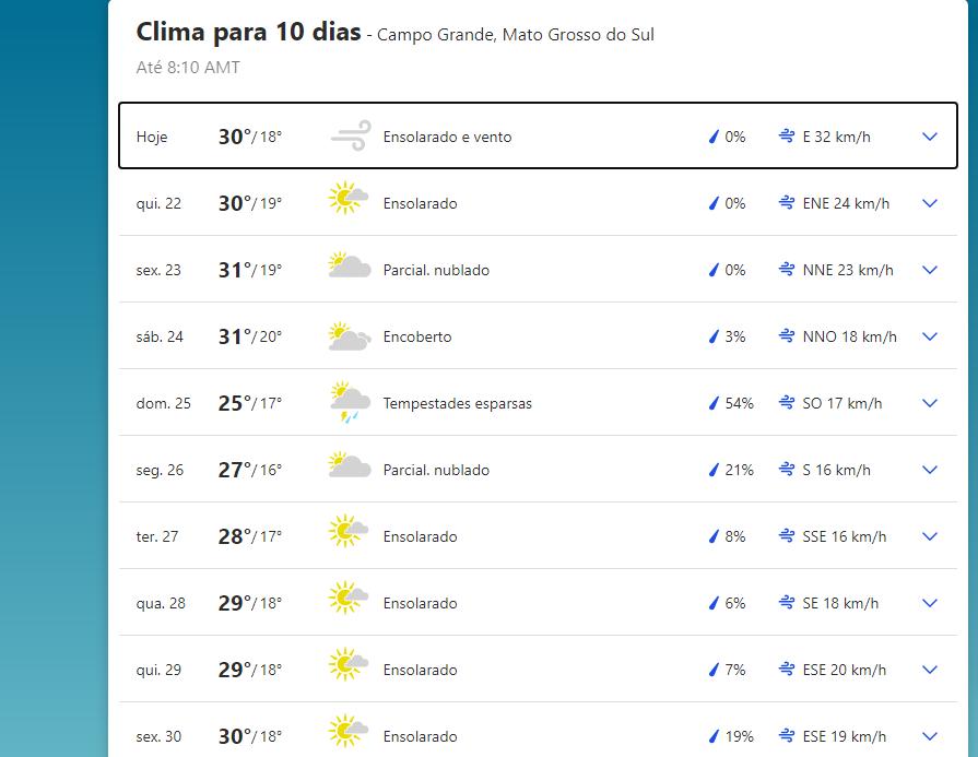 Previsão do Tempo em Campo Grande.