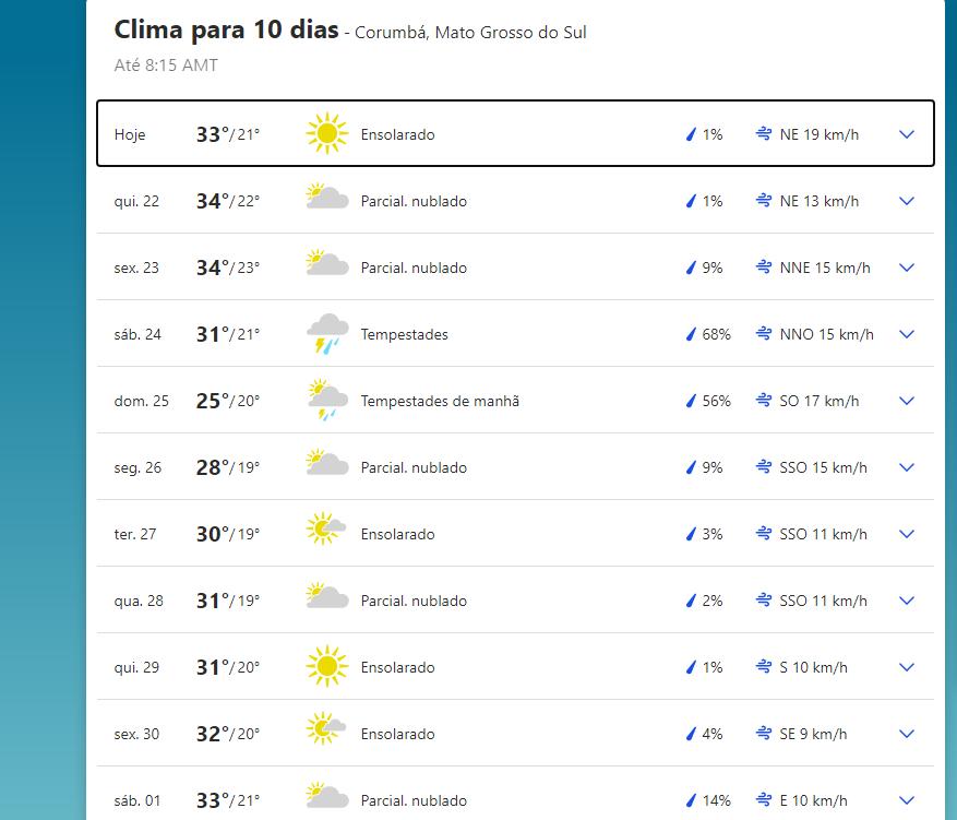 Previsão do tempo em Corumbá