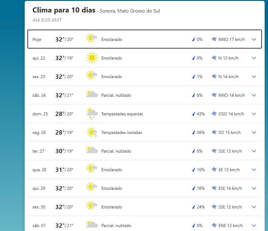 Previsão do tempo em Sonora.