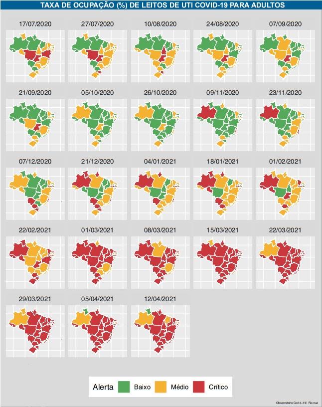 Taxa de ocupação dos leitos no Brasil, entre julho de 2020 até abril de 2021