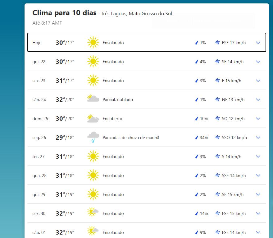 Previsão do tempo em Três Lagoas.