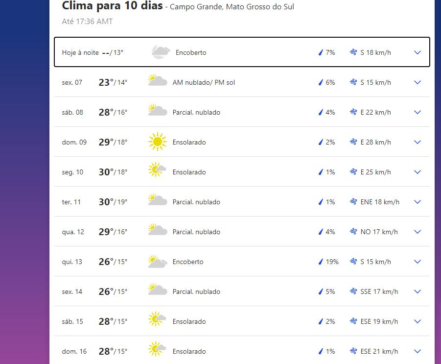 Clima em Campo Grande.